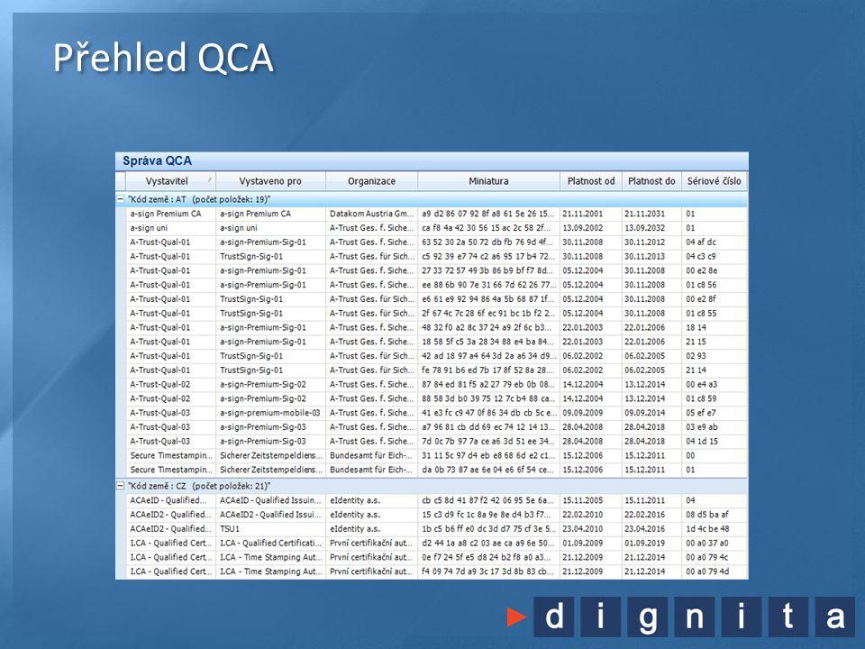 Přehled QCA