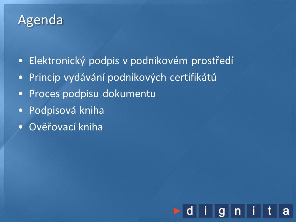 Agenda •Elektronický podpis v podnikovém prostředí •Princip vydávání podnikových certifikátů •Proces podpisu dokumentu •Podpisová kniha •Ověřovací kniha