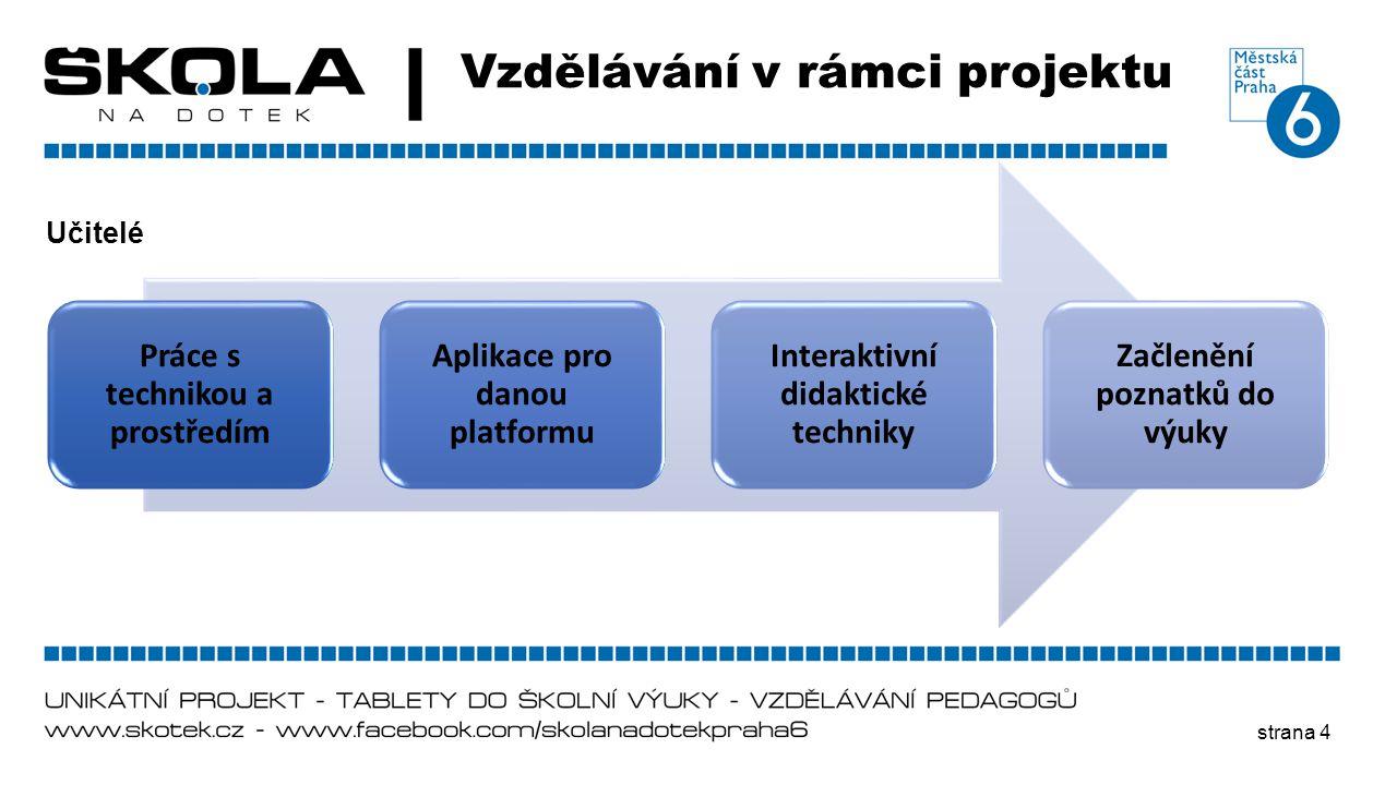 strana 4 Vzdělávání v rámci projektu Učitelé Práce s technikou a prostředím Aplikace pro danou platformu Interaktivní didaktické techniky Začlenění po