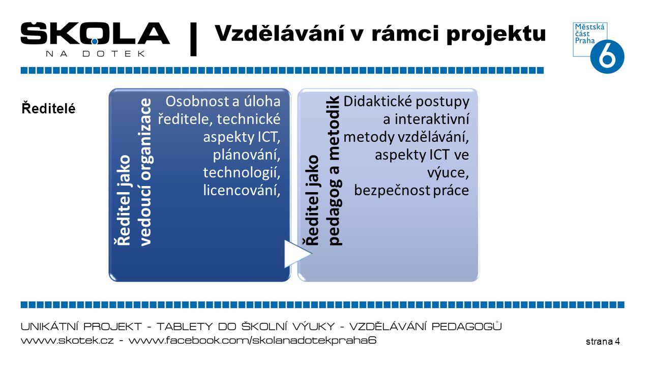 strana 4 Vzdělávání v rámci projektu Ředitelé Ředitel jako vedoucí organizace Osobnost a úloha ředitele, technické aspekty ICT, plánování, technologií
