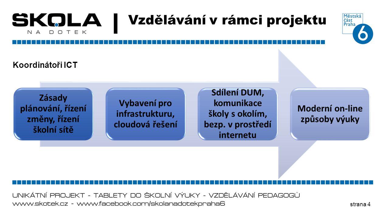 strana 4 Vzdělávání v rámci projektu Koordinátoři ICT Zásady plánování, řízení změny, řízení školní sítě Vybavení pro infrastrukturu, cloudová řešení