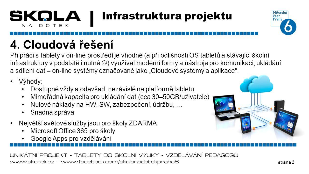 strana 3 Infrastruktura projektu 4. Cloudová řešení Při práci s tablety v on-line prostředí je vhodné (a při odlišnosti OS tabletů a stávající školní