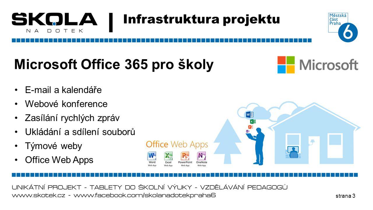 strana 3 Infrastruktura projektu Microsoft Office 365 pro školy •E-mail a kalendáře •Webové konference •Zasílání rychlých zpráv •Ukládání a sdílení so