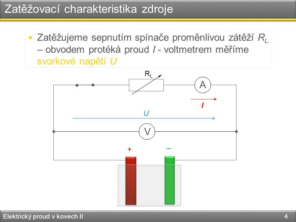 Zatěžovací charakteristika zdroje Elektrický proud v kovech II 5 R L [  ] ∞20,16,13,11,10,1 I [A]00,551,331,912,713,42 U [V]13,011,08,15,93,00,31 I [A] U [V] U0U0 0,31 3,42 IkIk = zkratový proud  Rovnoměrně měníme odpor R L, přitom měříme proud I a svorkové napětí U:
