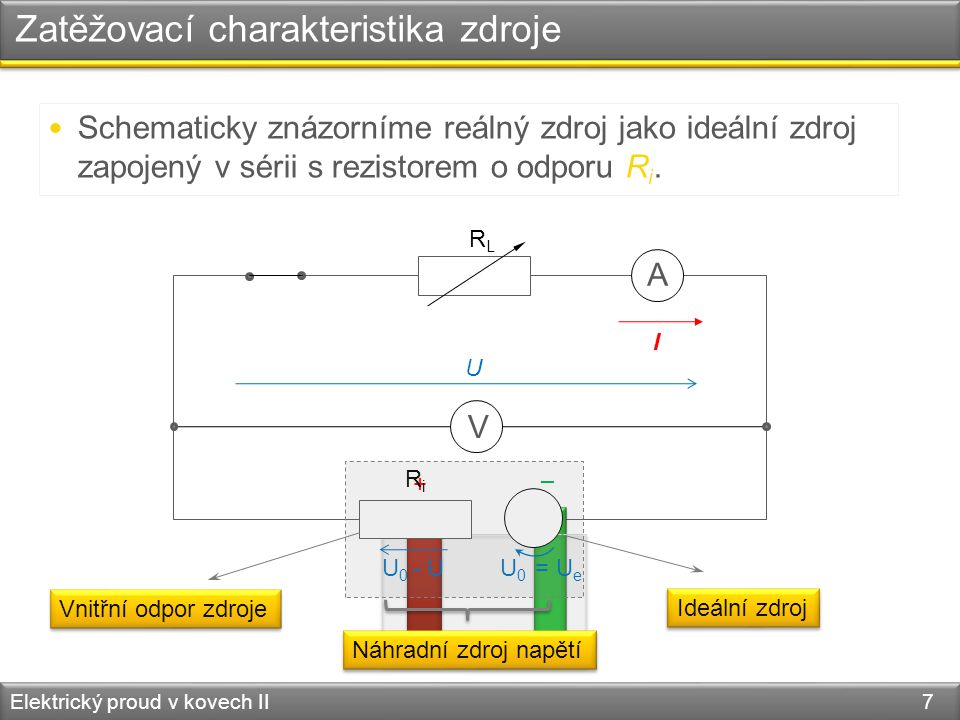 Zatěžovací charakteristika zdroje Elektrický proud v kovech II 7 RLRL – + I A V U RiRi  Schematicky znázorníme reálný zdroj jako ideální zdroj zapojený v sérii s rezistorem o odporu R i.
