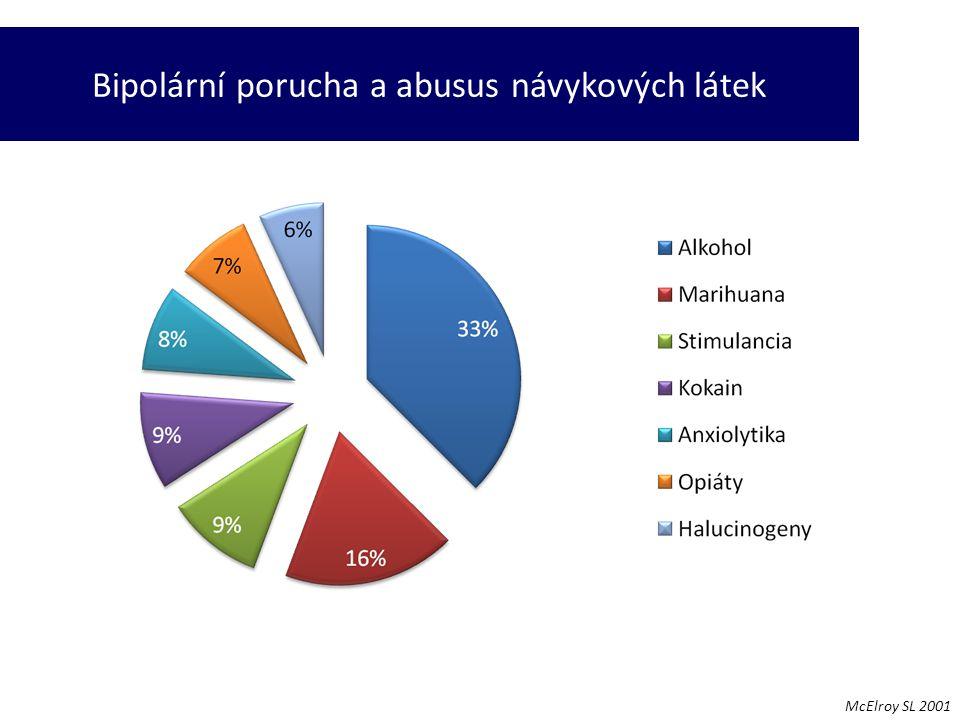 McElroy SL 2001 Bipolární porucha a abusus návykových látek