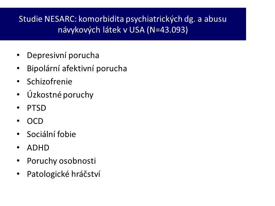 • Depresivní porucha • Bipolární afektivní porucha • Schizofrenie • Úzkostné poruchy • PTSD • OCD • Sociální fobie • ADHD • Poruchy osobnosti • Patolo