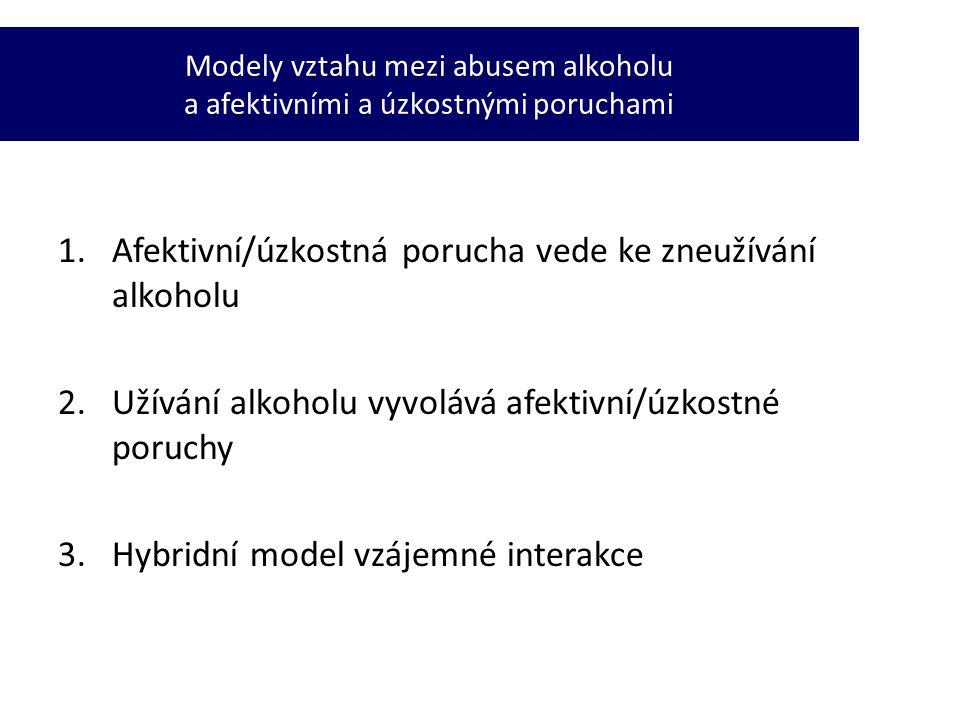 1.Afektivní/úzkostná porucha vede ke zneužívání alkoholu 2.Užívání alkoholu vyvolává afektivní/úzkostné poruchy 3.Hybridní model vzájemné interakce Mo