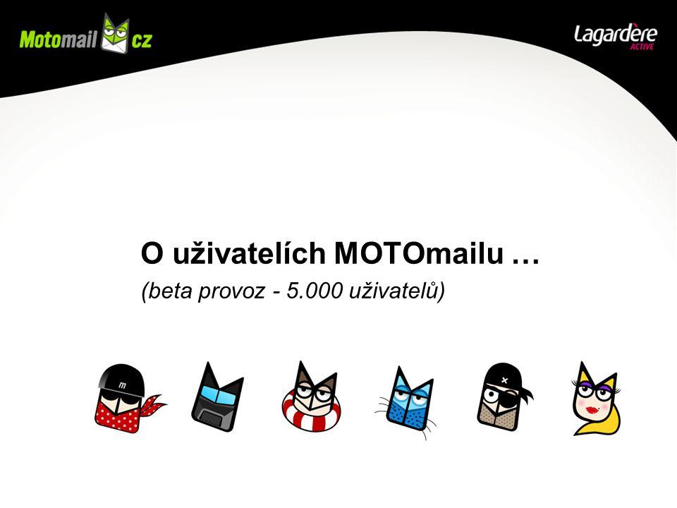 O uživatelích MOTOmailu … (beta provoz - 5.000 uživatelů)