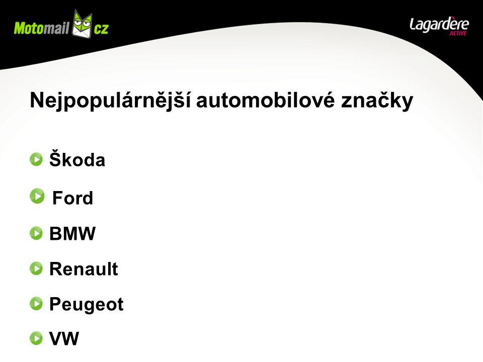 Nejpopulárnější automobilové značky Škoda Ford BMW Renault Peugeot VW