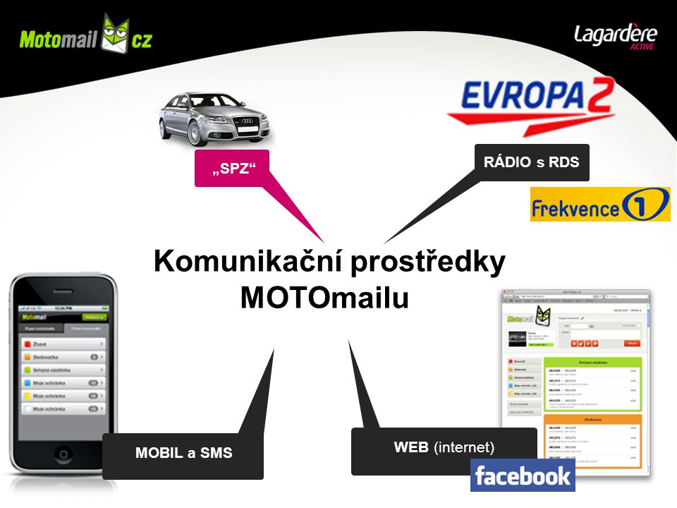 """V mobilní stránce Motomail pošlu dotaz: """"jak je dlouhá kolona na #D1 135 km? MOBIL Rádio přebírá """"realtime informace od řidičů a komunikuje prostřednictvím RDS a vysílání (moderátorem) Adresovaný řidič odpoví do Motomail stránky."""
