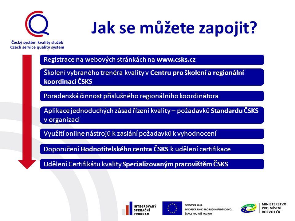 Jak se můžete zapojit? Registrace na webových stránkách na www.csks.cz Školení vybraného trenéra kvality v Centru pro školení a regionální koordinaci