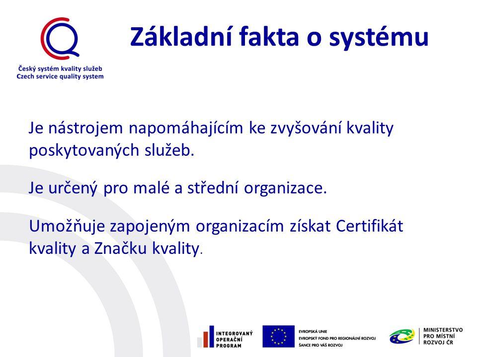 Základní fakta o systému Je nástrojem napomáhajícím ke zvyšování kvality poskytovaných služeb. Je určený pro malé a střední organizace. Umožňuje zapoj
