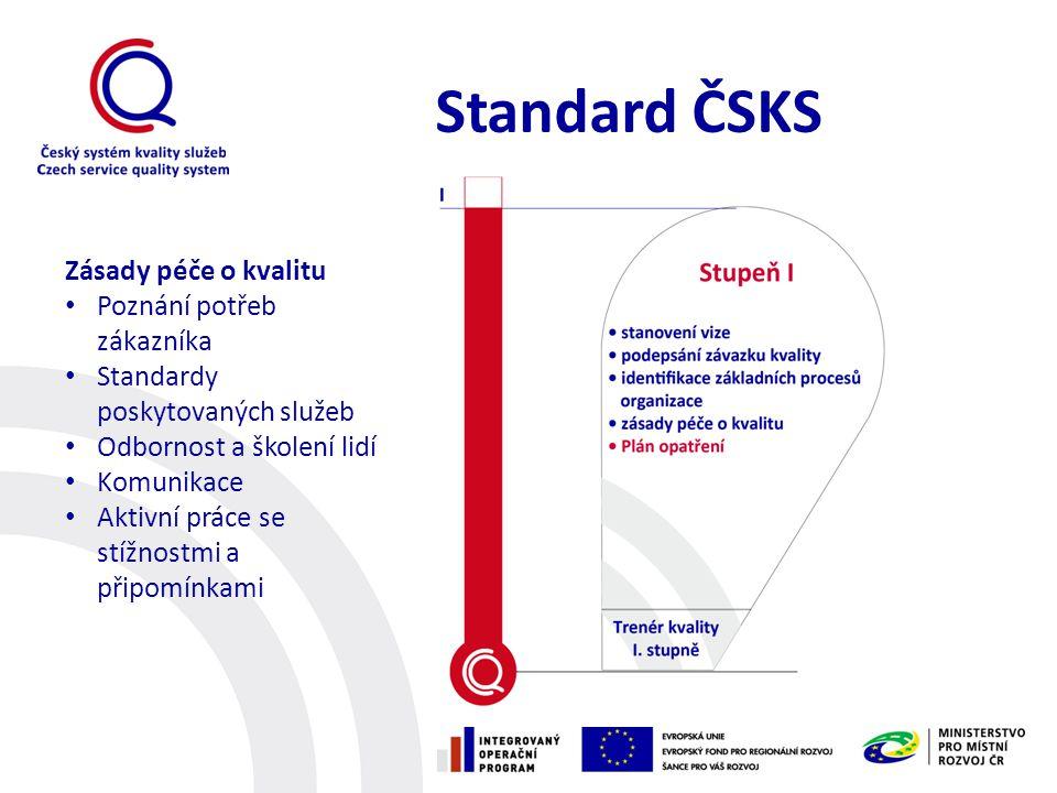 Standard ČSKS Zásady péče o kvalitu • Poznání potřeb zákazníka • Standardy poskytovaných služeb • Odbornost a školení lidí • Komunikace • Aktivní práce se stížnostmi a připomínkami