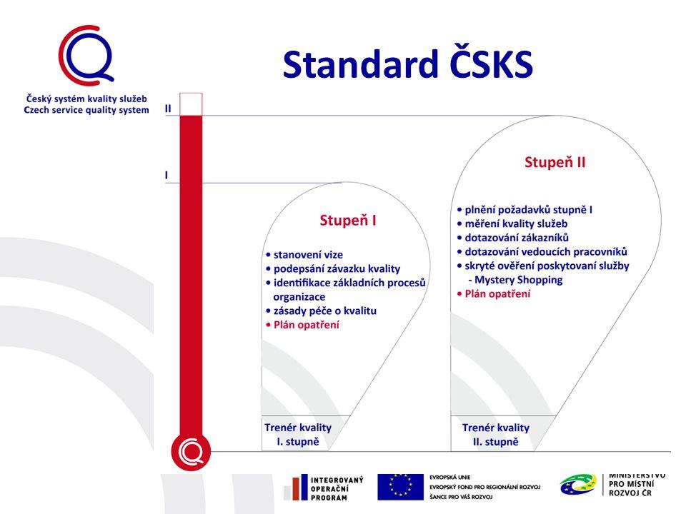 Standard ČSKS
