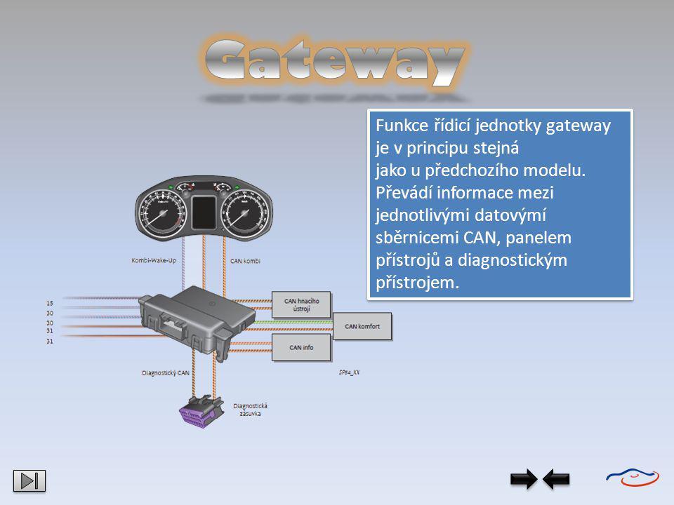 Funkce řídicí jednotky gateway je v principu stejná jako u předchozího modelu. Převádí informace mezi jednotlivými datovýmí sběrnicemi CAN, panelem př