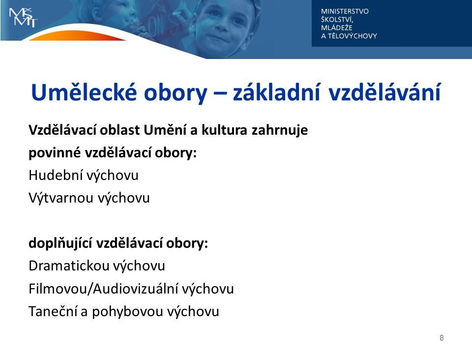 19 Aktuální témata rozvoje uměleckého vzdělávání Aktuální témata vycházejí ze Závěrečné zprávy Pracovní skupiny pro součinnost ve vzdělávání, zejména uměleckém (Evropský program pro kulturu).