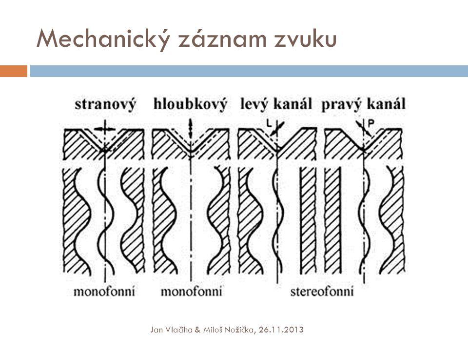 Mechanický záznam zvuku Jan Vlačiha & Miloš Nožička, 26.11.2013