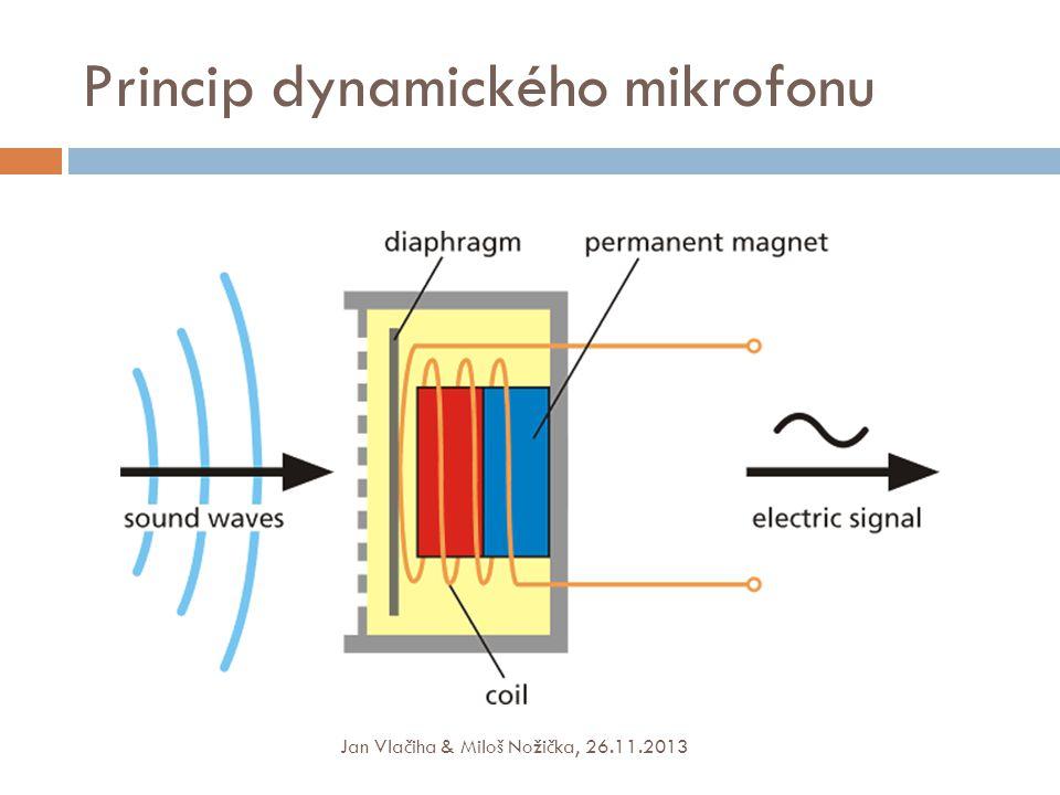 Princip dynamického mikrofonu Jan Vlačiha & Miloš Nožička, 26.11.2013