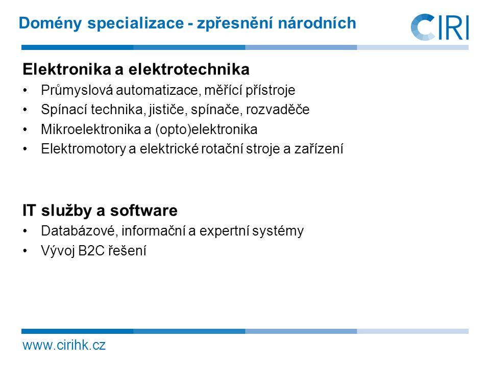 www.cirihk.cz Domény specializace - zpřesnění národních Elektronika a elektrotechnika •Průmyslová automatizace, měřící přístroje •Spínací technika, ji