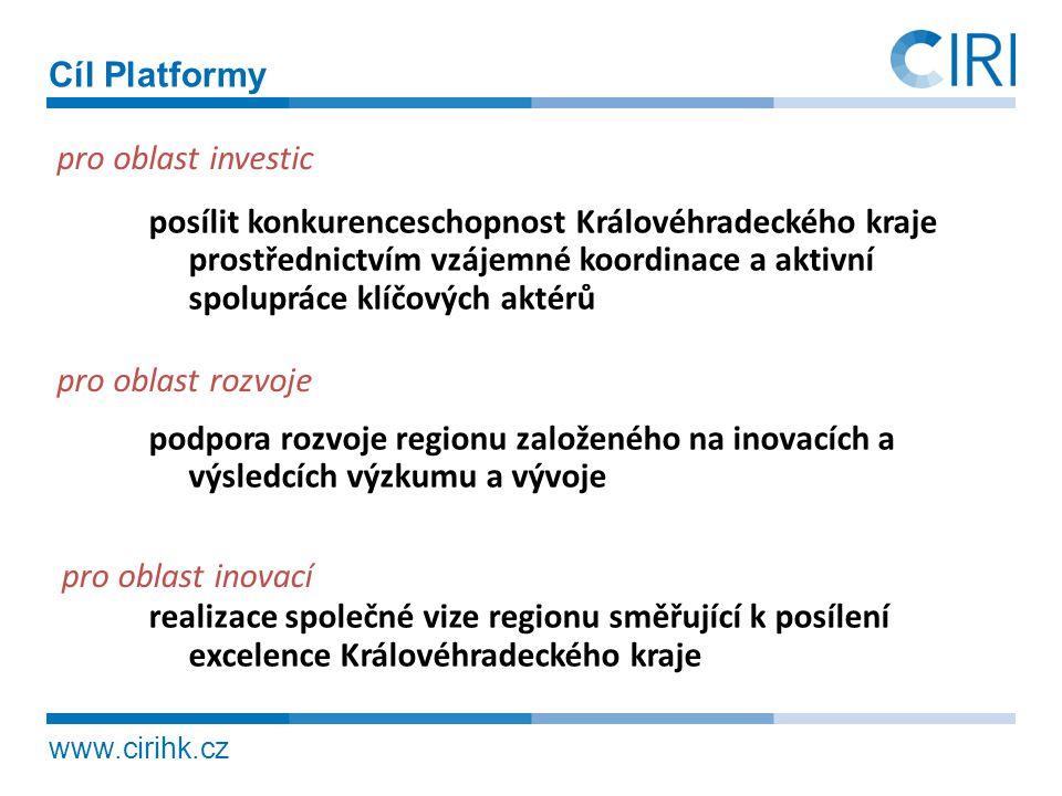 www.cirihk.cz Cíl Platformy pro oblast investic pro oblast rozvoje pro oblast inovací posílit konkurenceschopnost Královéhradeckého kraje prostřednict