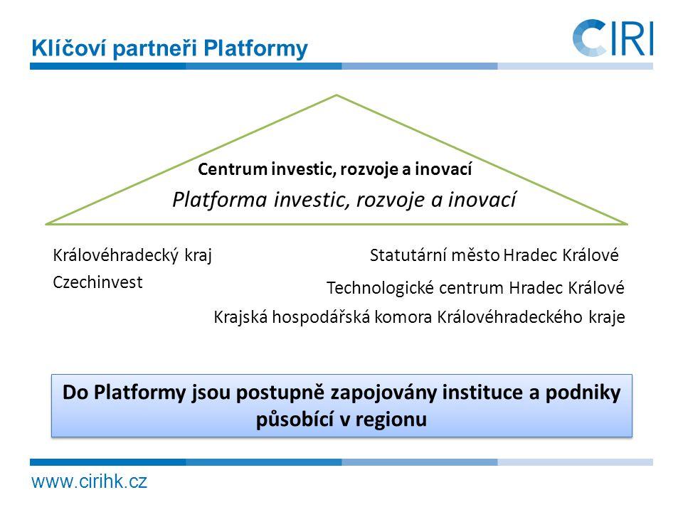 www.cirihk.cz Klíčoví partneři Platformy Platforma investic, rozvoje a inovací Královéhradecký krajStatutární město Hradec Králové Centrum investic, r