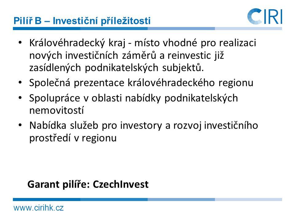 www.cirihk.cz Pilíř B – Investiční příležitosti • Královéhradecký kraj - místo vhodné pro realizaci nových investičních záměrů a reinvestic již zasídl