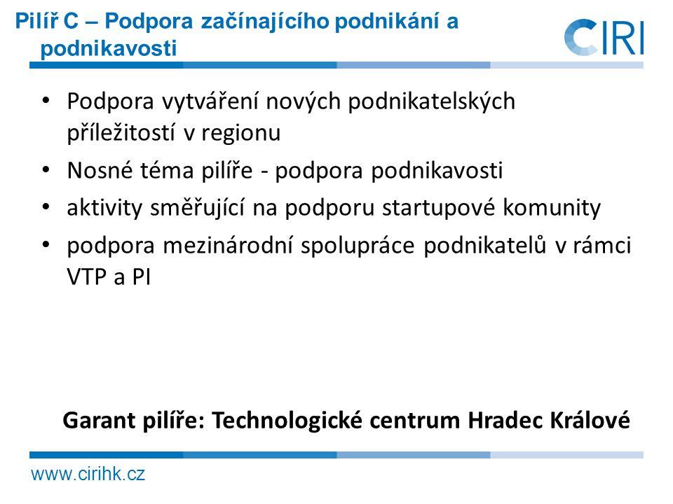 www.cirihk.cz Pilíř C – Podpora začínajícího podnikání a podnikavosti • Podpora vytváření nových podnikatelských příležitostí v regionu • Nosné téma p