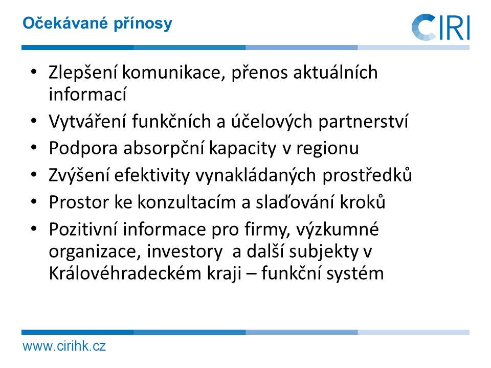 www.cirihk.cz Očekávané přínosy • Zlepšení komunikace, přenos aktuálních informací • Vytváření funkčních a účelových partnerství • Podpora absorpční k