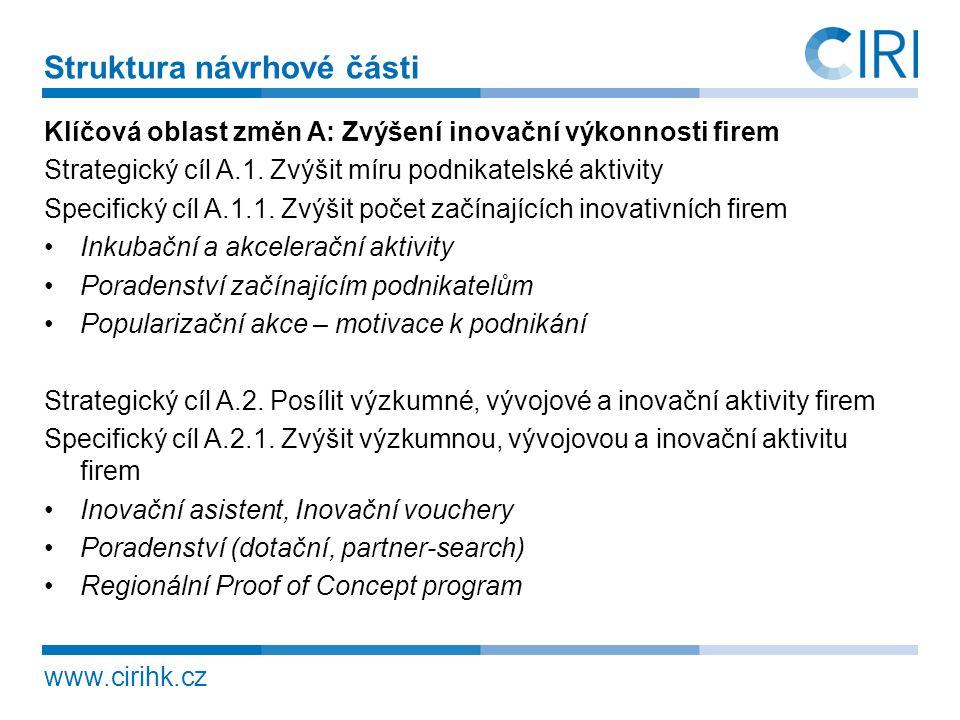 www.cirihk.cz Struktura návrhové části Klíčová oblast změn A: Zvýšení inovační výkonnosti firem Strategický cíl A.1. Zvýšit míru podnikatelské aktivit