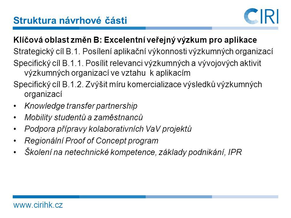 www.cirihk.cz Struktura návrhové části Klíčová oblast změn B: Excelentní veřejný výzkum pro aplikace Strategický cíl B.1. Posílení aplikační výkonnost