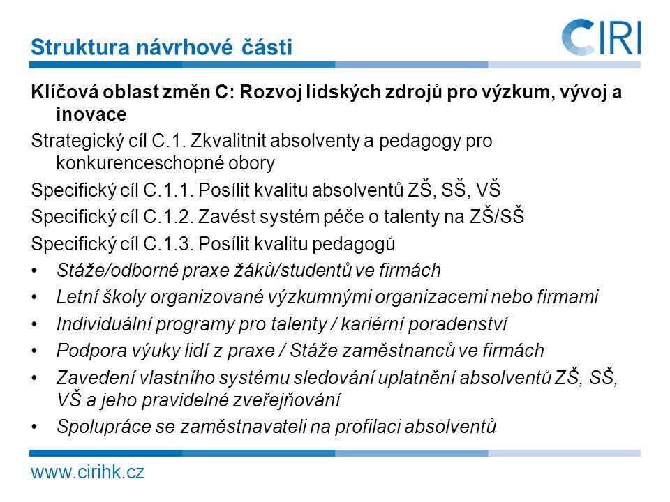 www.cirihk.cz Struktura návrhové části Klíčová oblast změn C: Rozvoj lidských zdrojů pro výzkum, vývoj a inovace Strategický cíl C.1. Zkvalitnit absol