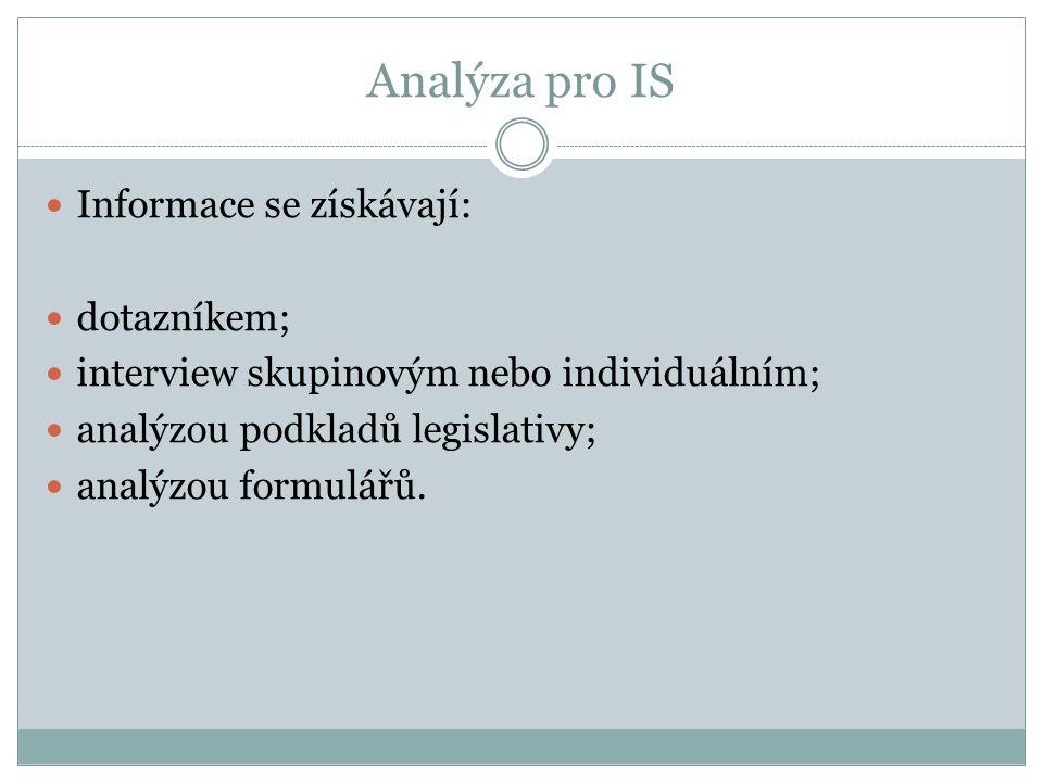 Analýza pro IS  Informace se získávají:  dotazníkem;  interview skupinovým nebo individuálním;  analýzou podkladů legislativy;  analýzou formulářů.