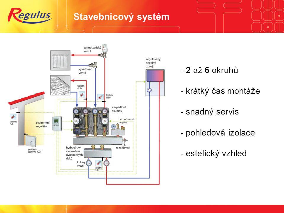 Stavebnicový systém - 2 až 6 okruhů - krátký čas montáže - snadný servis - pohledová izolace - estetický vzhled