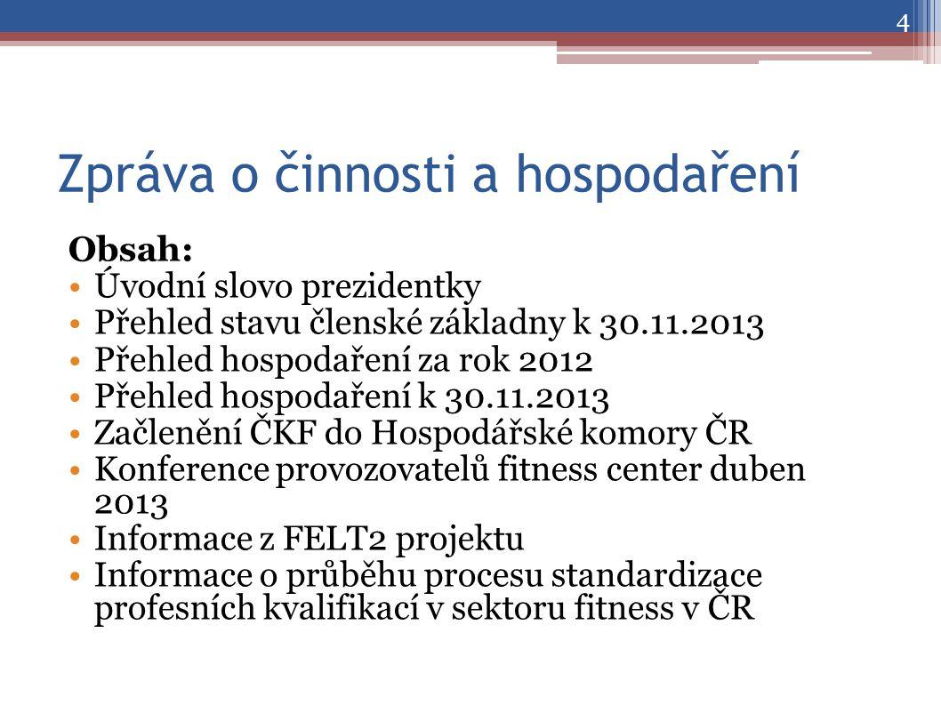 Otevřená diskuze o vývoji českého fitness sektoru •Očekávání a reálné možnosti služeb ČKF pro jednotlivé typy členů •Nutnost podpory činnosti pro prosazení konkrétních cílů •Nutnost přenosu dat z českého fitness sektoru jak směrem k českým státním orgánům, tak i k mezinárodním fitness federacím 15
