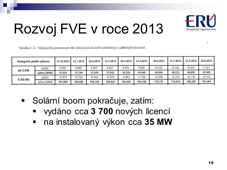 Rozvoj FVE v roce 2013 10  Solární boom pokračuje, zatím:  vydáno cca 3 700 nových licencí  na instalovaný výkon cca 35 MW