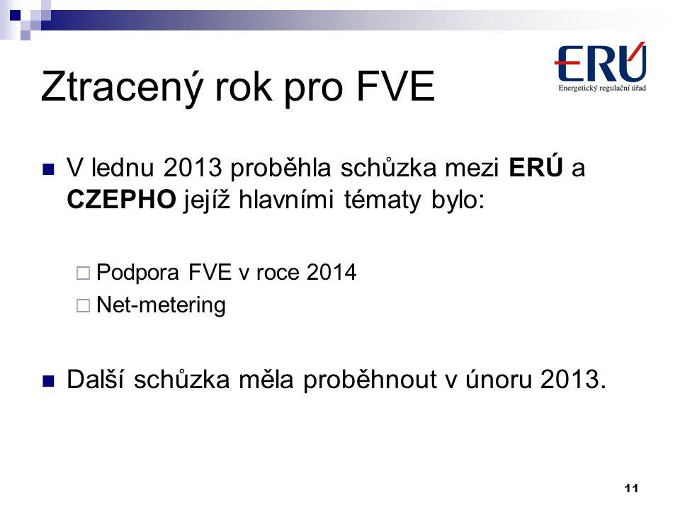 Ztracený rok pro FVE  V lednu 2013 proběhla schůzka mezi ERÚ a CZEPHO jejíž hlavními tématy bylo:  Podpora FVE v roce 2014  Net-metering  Další schůzka měla proběhnout v únoru 2013.