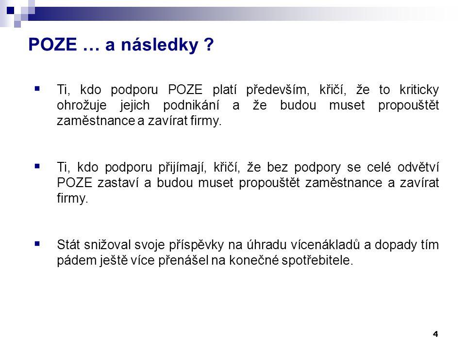 """15 """"Malá novela zákona č.165/2012 Sb.  Co měla řešit :  Zastavení podpory pro OZE od 1.1.2014."""