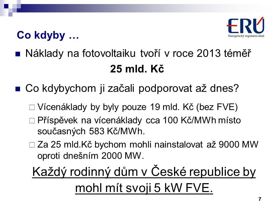 Co můžete očekávat od ERÚ v roce 2014 .