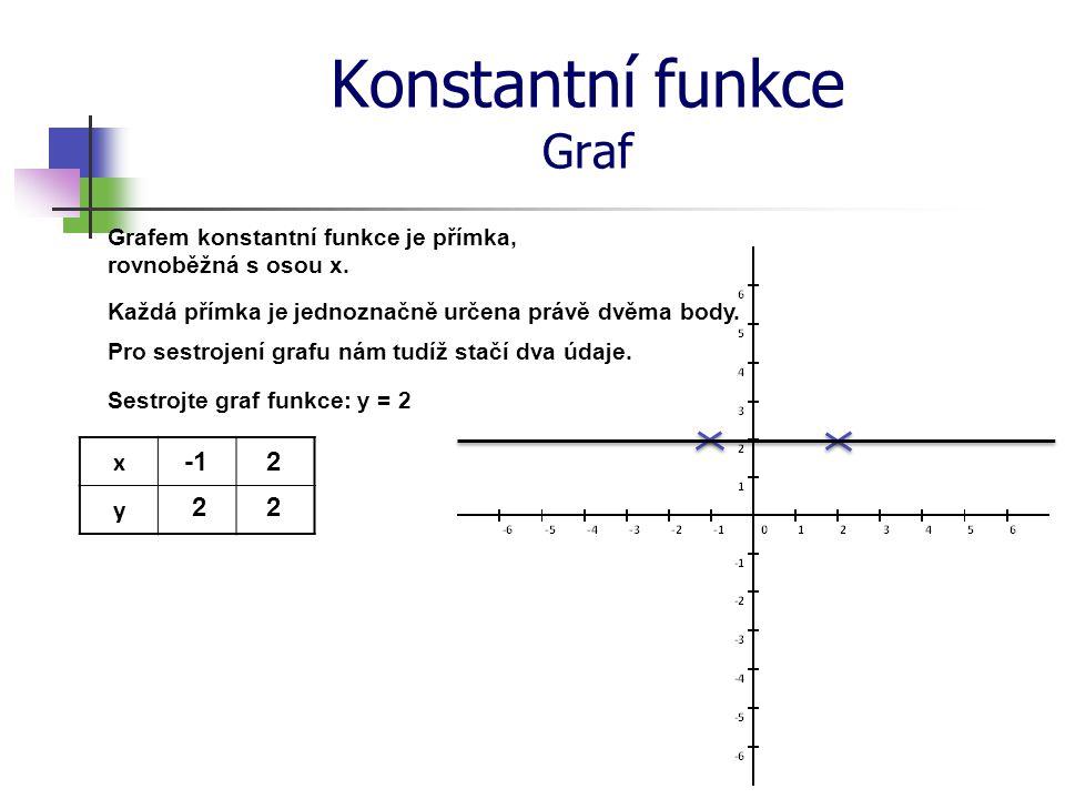 Konstantní funkce Graf Sestrojte graf funkce: y = 2 Grafem konstantní funkce je přímka, rovnoběžná s osou x. Každá přímka je jednoznačně určena právě
