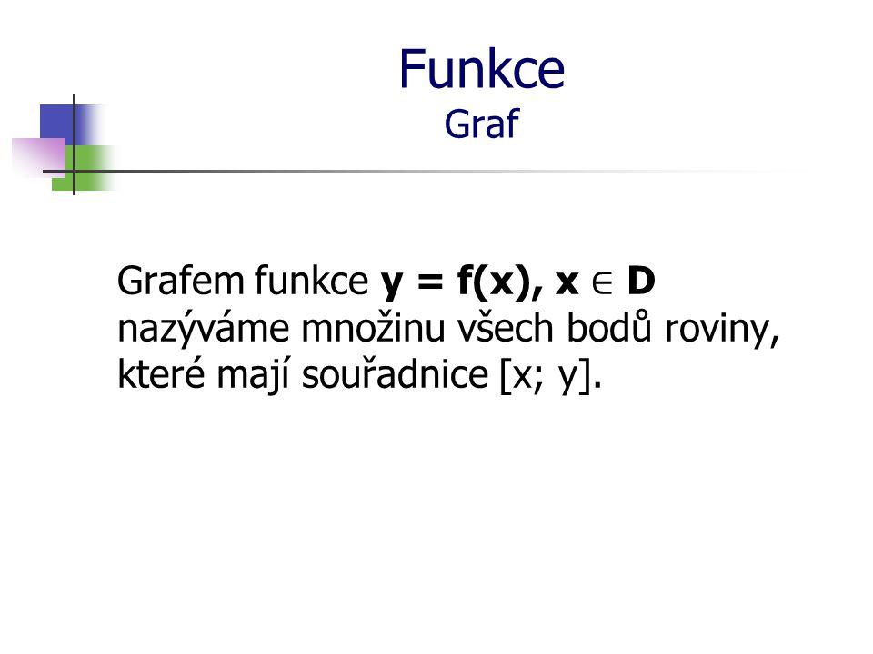 Funkce Graf