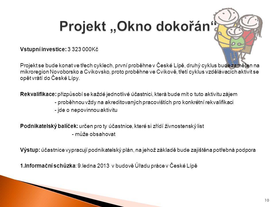 Vstupní investice: 3 323 000Kč Projekt se bude konat ve třech cyklech, první proběhne v České Lípě, druhý cyklus bude zaměřen na mikroregion Novoborsk