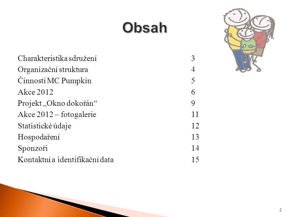 """Charakteristika sdružení3 Organizační struktura4 Činnosti MC Pumpkin5 Akce 20126 Projekt """"Okno dokořán""""9 Akce 2012 – fotogalerie11 Statistické údaje12"""