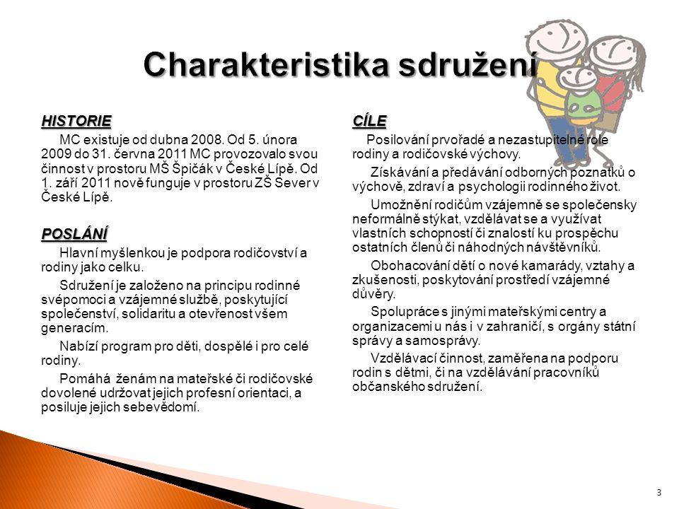 HISTORIE MC existuje od dubna 2008. Od 5. února 2009 do 31. června 2011 MC provozovalo svou činnost v prostoru MŠ Špičák v České Lípě. Od 1. září 2011