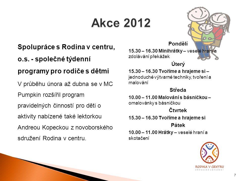 Spolupráce s Rodina v centru, o.s. - společné týdenní programy pro rodiče s dětmi V průběhu února až dubna se v MC Pumpkin rozšířil program pravidelný