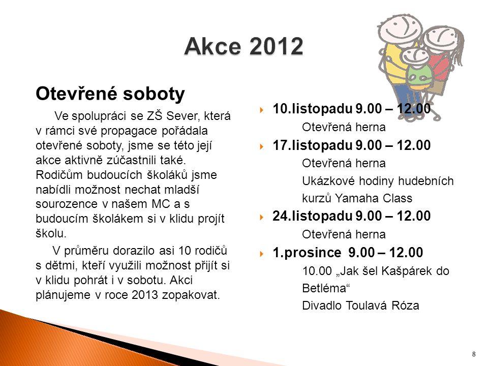 Otevřené soboty Ve spolupráci se ZŠ Sever, která v rámci své propagace pořádala otevřené soboty, jsme se této její akce aktivně zúčastnili také. Rodič