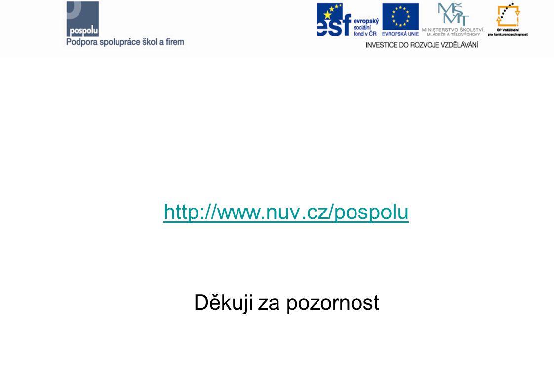 http://www.nuv.cz/pospolu Děkuji za pozornost