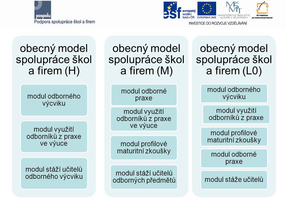 Kooperativní model odborného vzdělávání - co chceme v ČR.