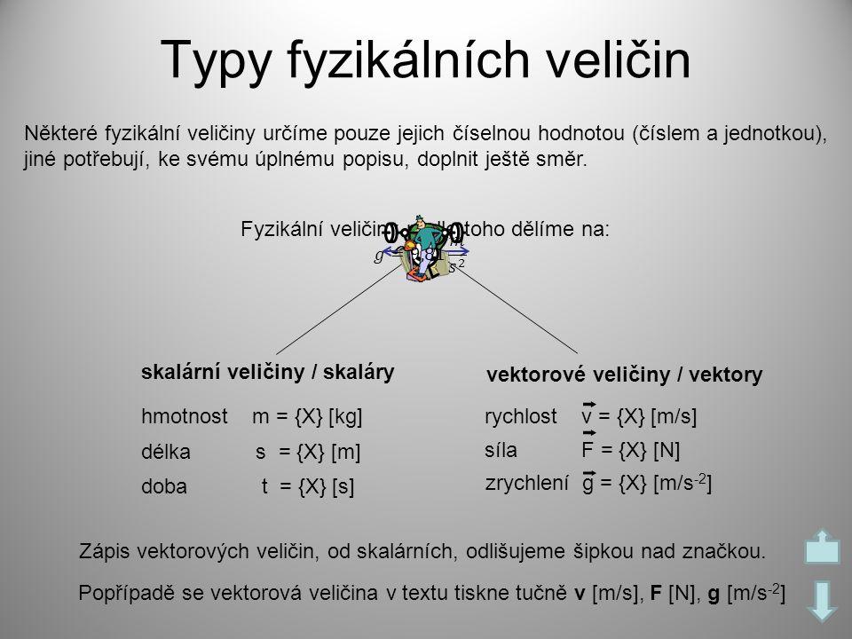 Typy fyzikálních veličin Fyzikální veličiny podle toho dělíme na: skalární veličiny / skaláry vektorové veličiny / vektory hmotnost m = {X} [kg]rychlo