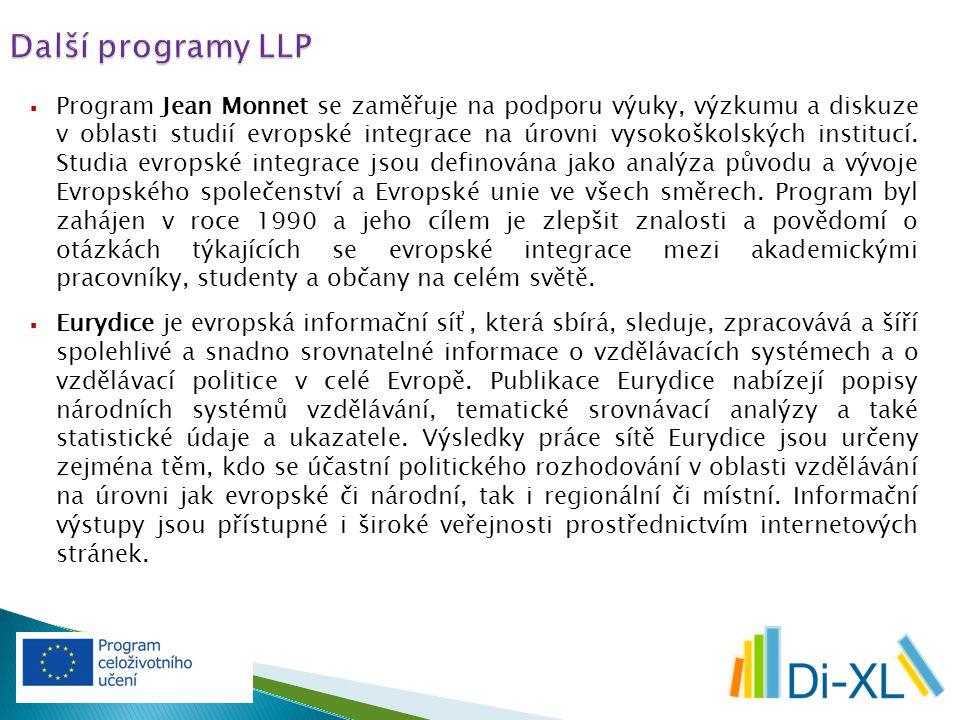  Program Jean Monnet se zaměřuje na podporu výuky, výzkumu a diskuze v oblasti studií evropské integrace na úrovni vysokoškolských institucí.